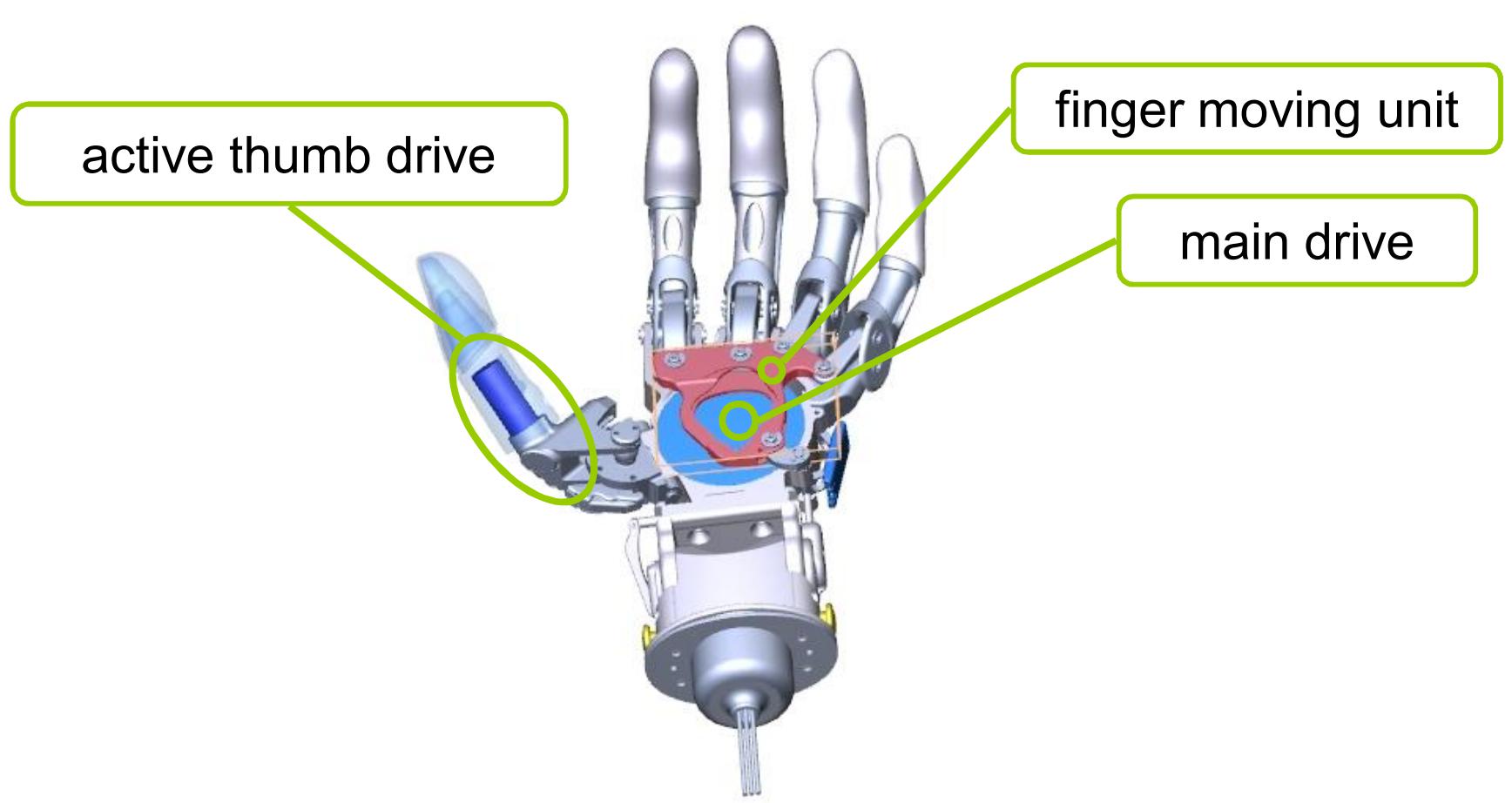 семь хватов биопротеза руки
