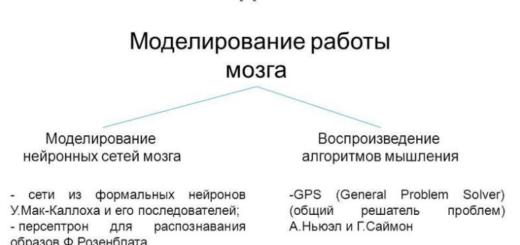Основные работы по моделированию мышления и создания искусственного интеллекта