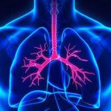 вылечить кашель